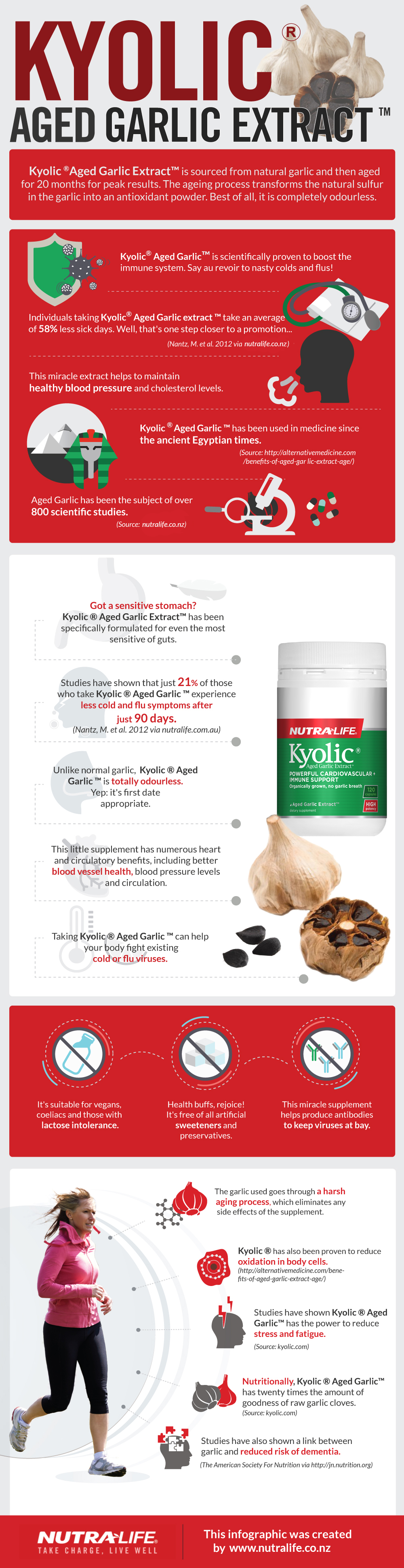 kyolic aged garlic extract (infographic) | nutra-life new